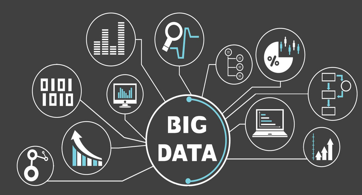 Big Data explained in the Simplest Manner