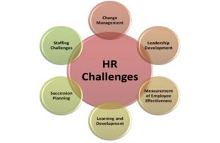 HR Leaders And The Challenges They Face Globally