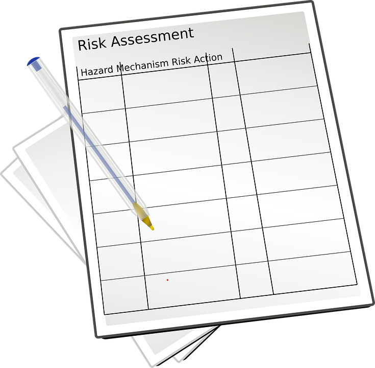 Are You Aware About The Importance Of Risk Assessment?