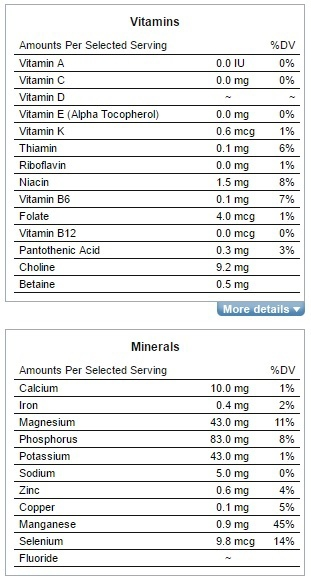 rice is best in terms of vitamins and minerals