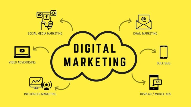 Why You Must Learn Digital Marketing